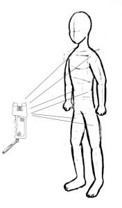 как использовать электрошокер